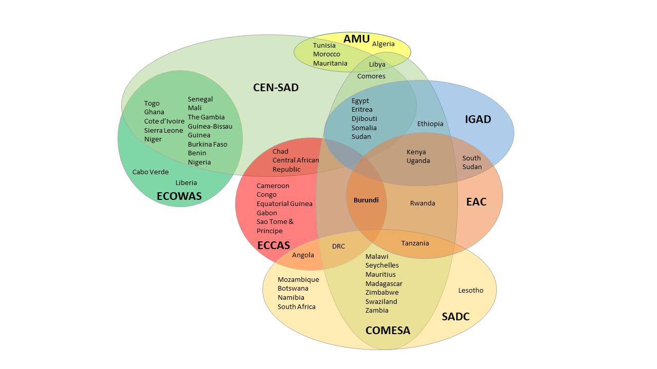 CFTA RECs Overlaps - Read-Only