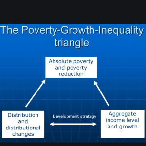 Poverty, Growth, Inequality